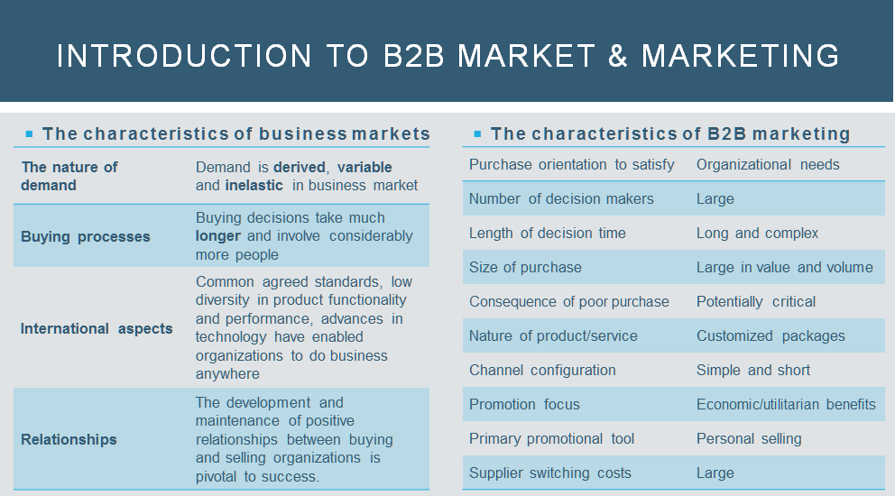 B2Bdistribution | Understand B2B Distribution Channel